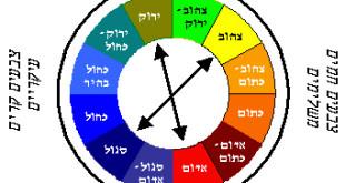 גלגל הצבעים
